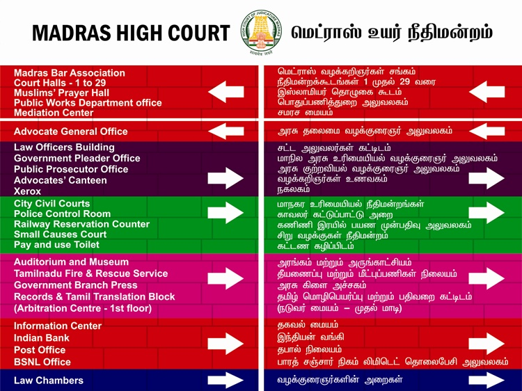 Madras High Court Citizen Charter